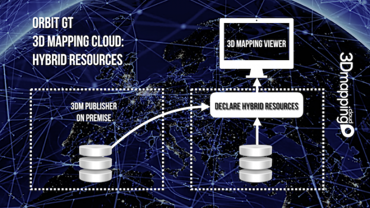 Data & Resources – 3D Mapping Cloud